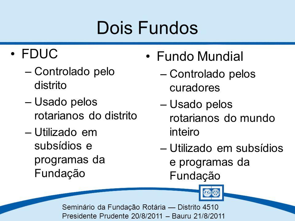 Dois Fundos FDUC Fundo Mundial Controlado pelo distrito