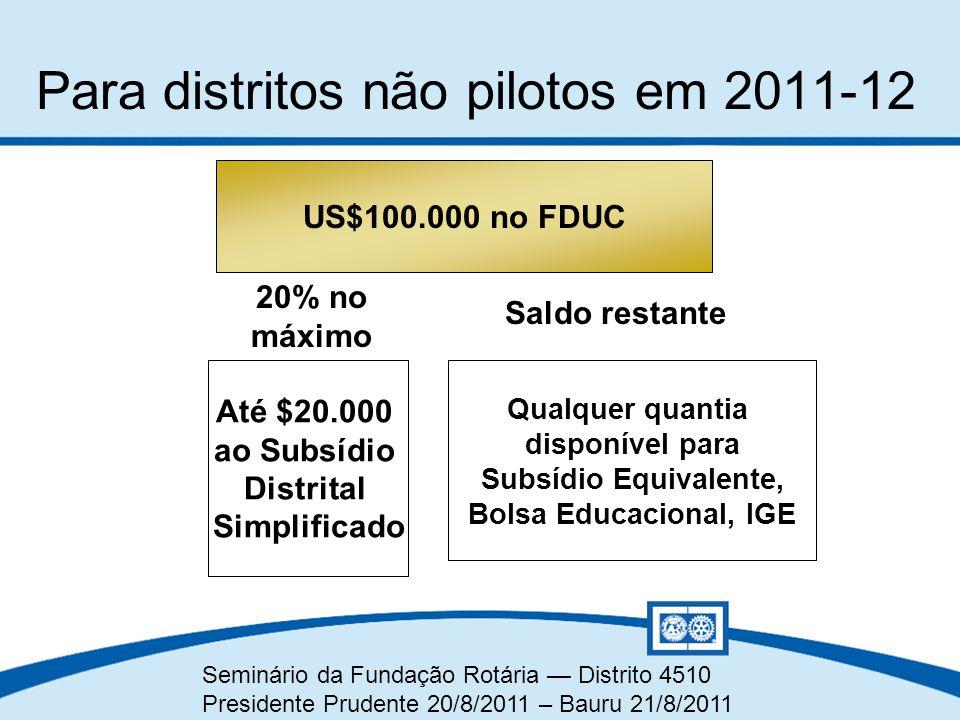 Para distritos não pilotos em 2011-12