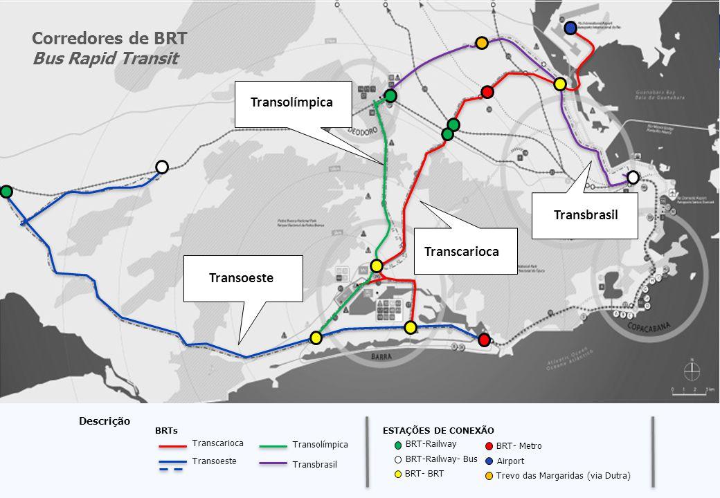 Corredores de BRT Bus Rapid Transit