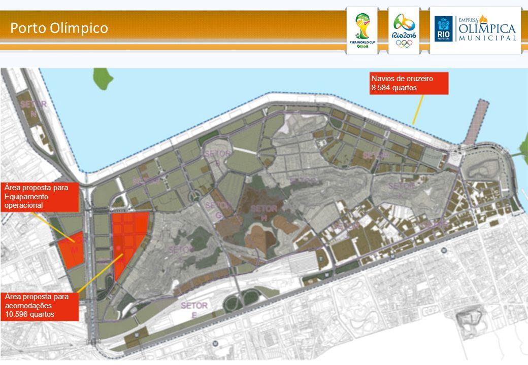 Porto Olímpico Navios de cruzeiro 8.584 quartos Área proposta para