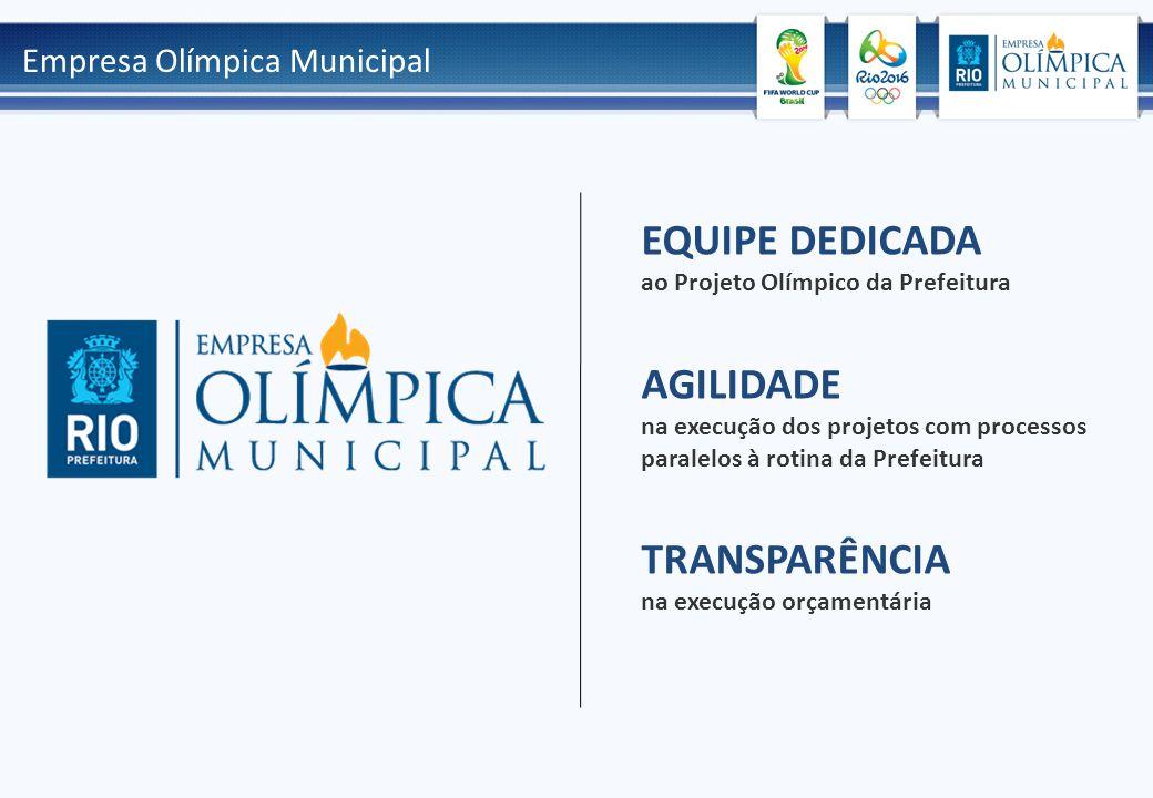 EQUIPE DEDICADA ao Projeto Olímpico da Prefeitura