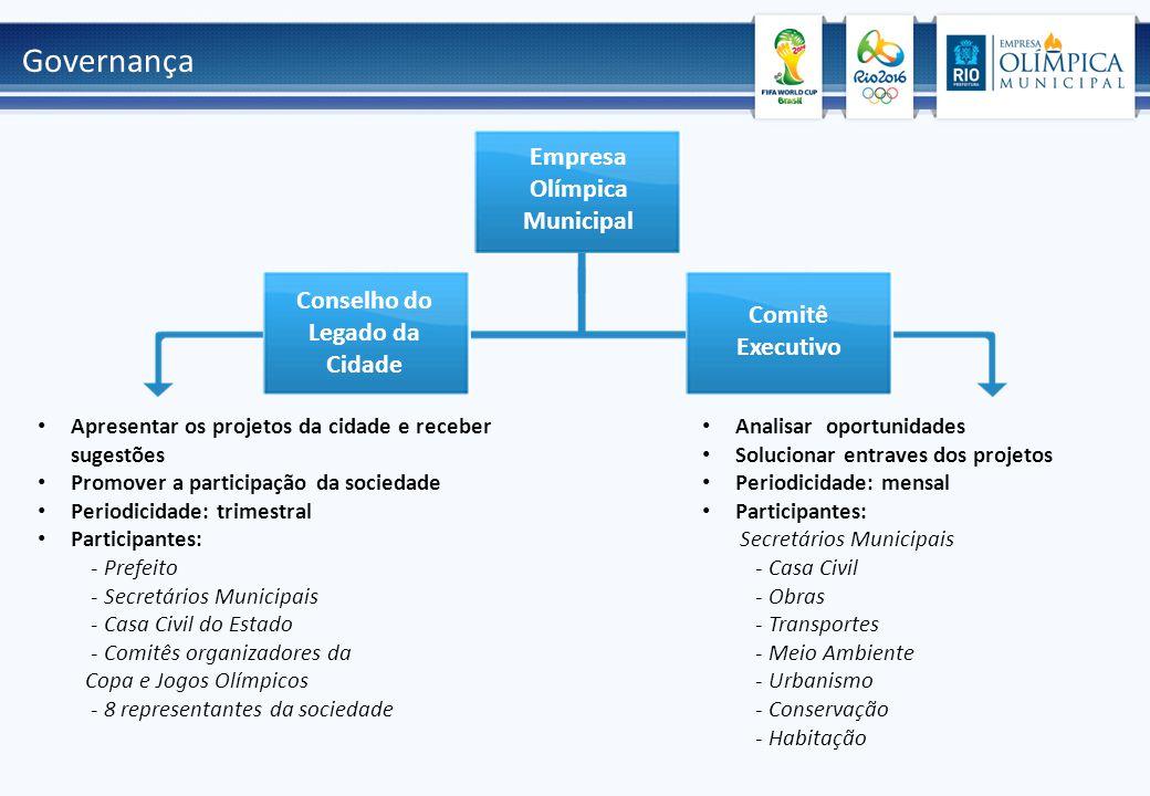 Empresa Olímpica Municipal