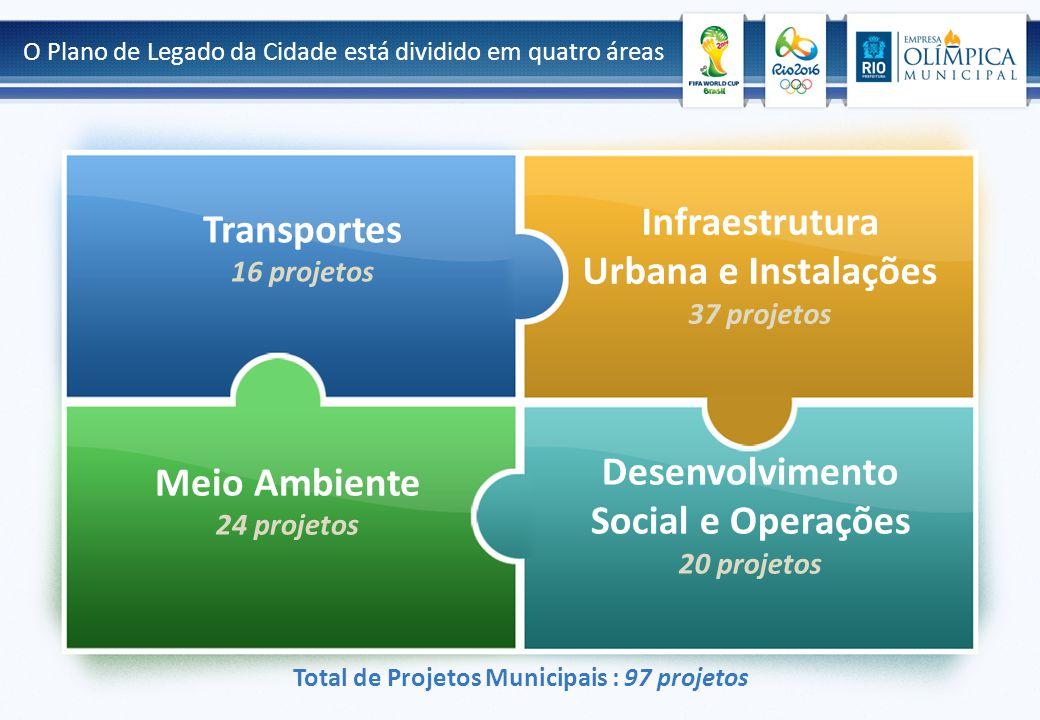 Total de Projetos Municipais : 97 projetos