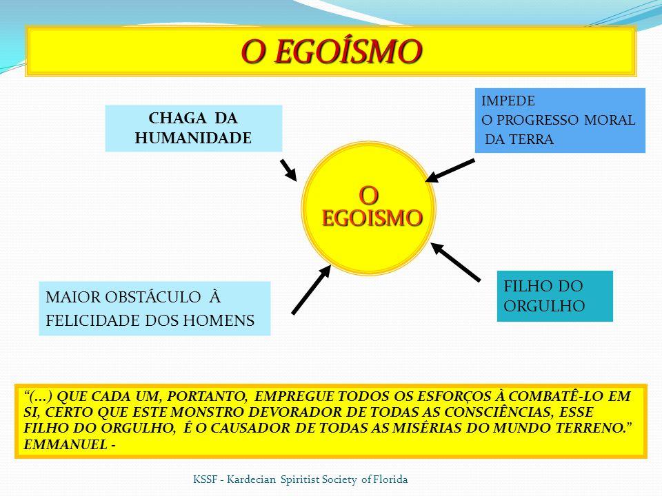 O EGOÍSMO 7 O EGOISMO CHAGA DA HUMANIDADE FILHO DO ORGULHO