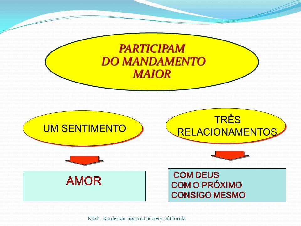 PARTICIPAM DO MANDAMENTO MAIOR AMOR RELACIONAMENTOS