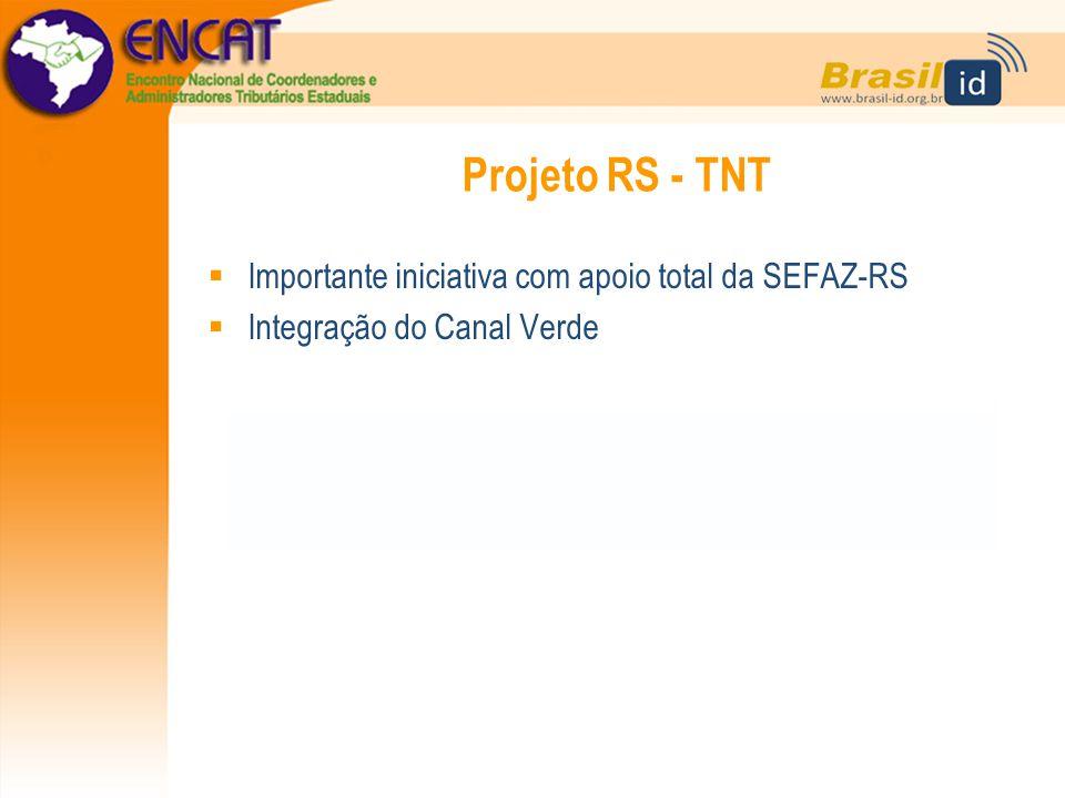 Projeto RS - TNT Importante iniciativa com apoio total da SEFAZ-RS
