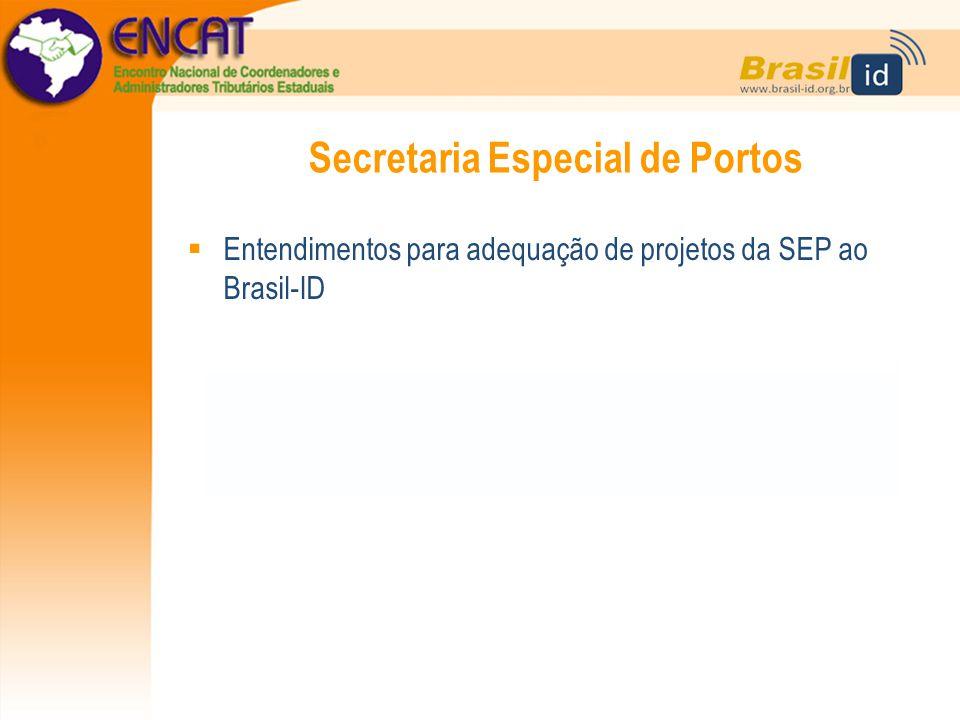 Secretaria Especial de Portos