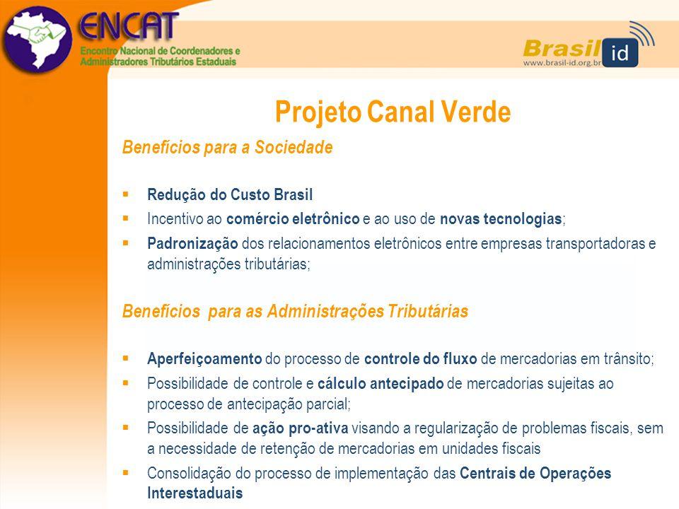 Projeto Canal Verde Benefícios para a Sociedade