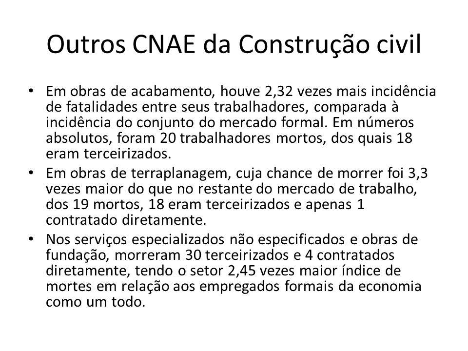 Outros CNAE da Construção civil
