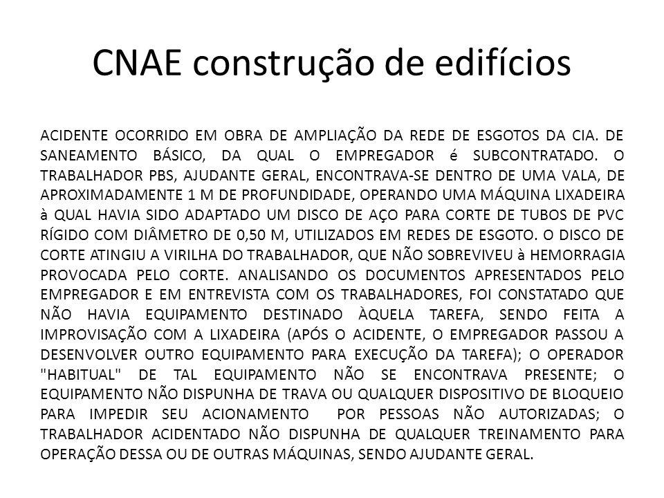 CNAE construção de edifícios