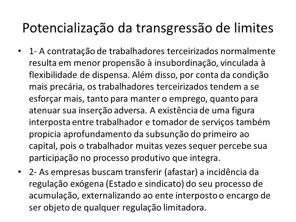 Potencialização da transgressão de limites