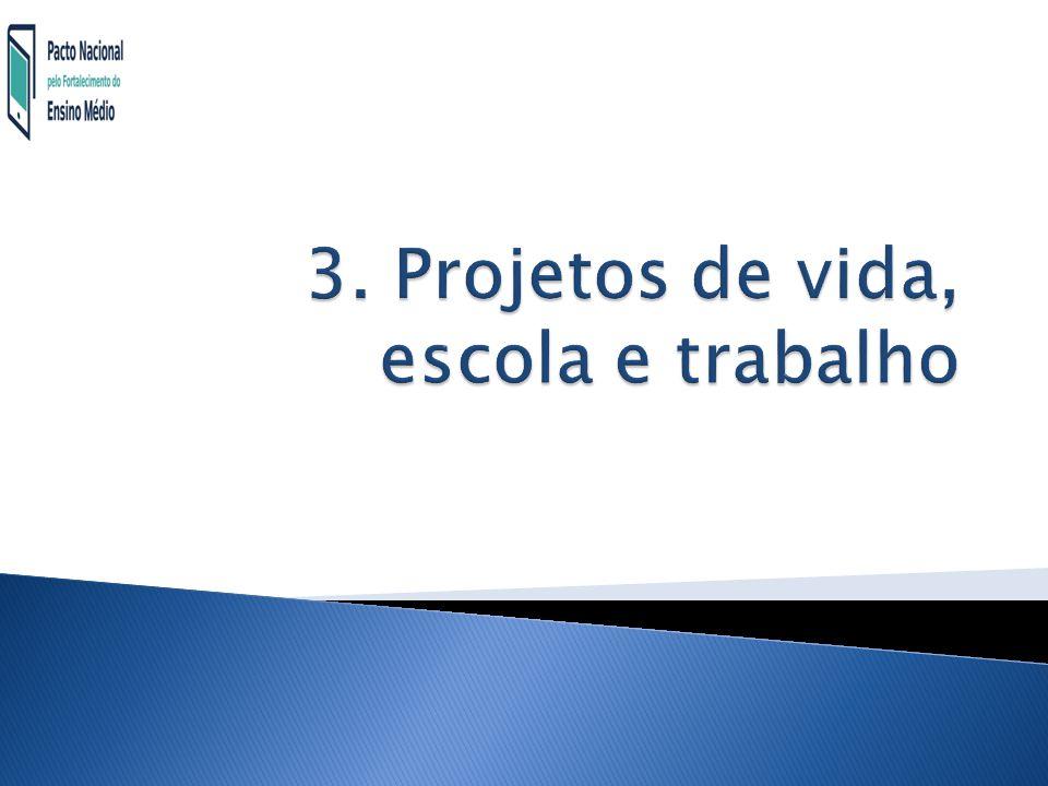 3. Projetos de vida, escola e trabalho