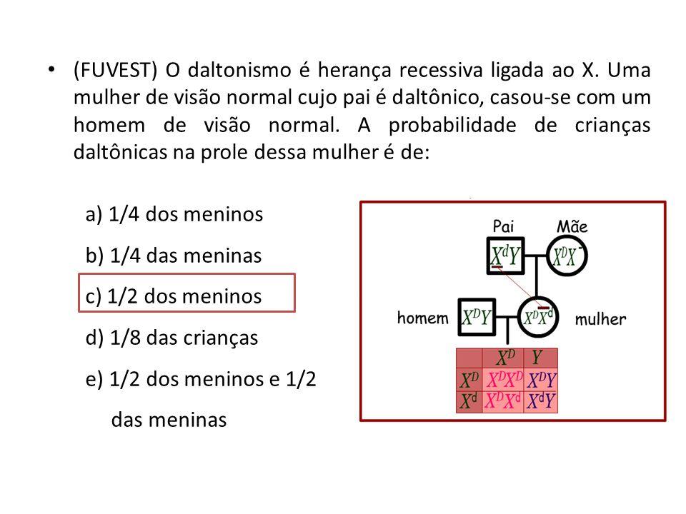 (FUVEST) O daltonismo é herança recessiva ligada ao X