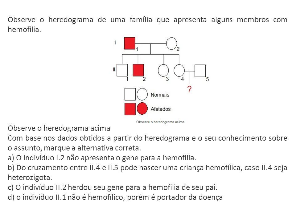 Observe o heredograma de uma família que apresenta alguns membros com hemofilia.