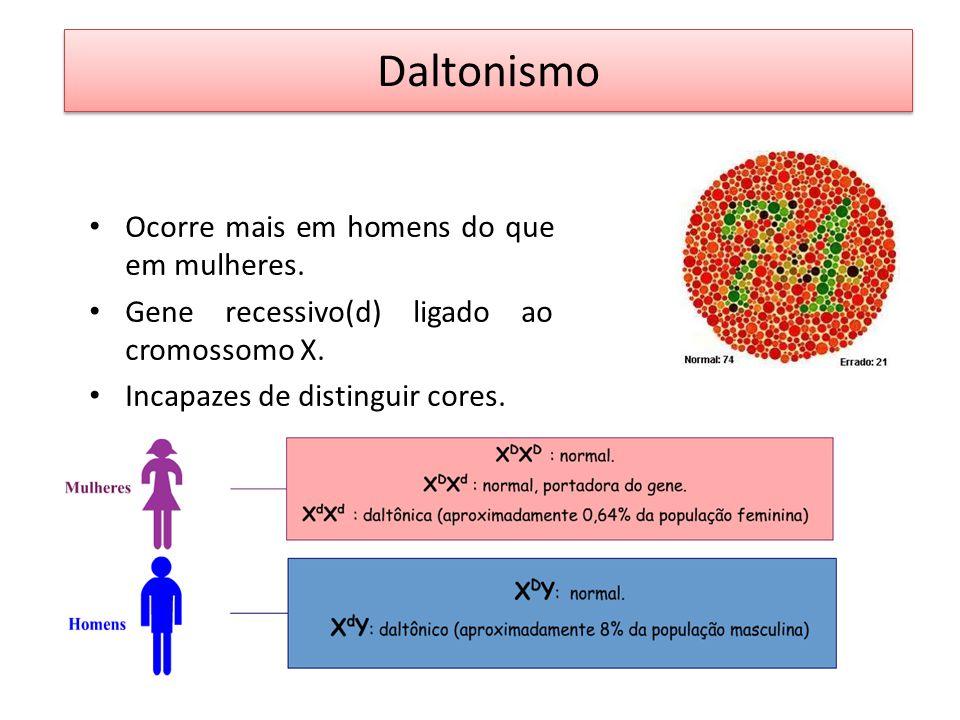 Daltonismo Ocorre mais em homens do que em mulheres.