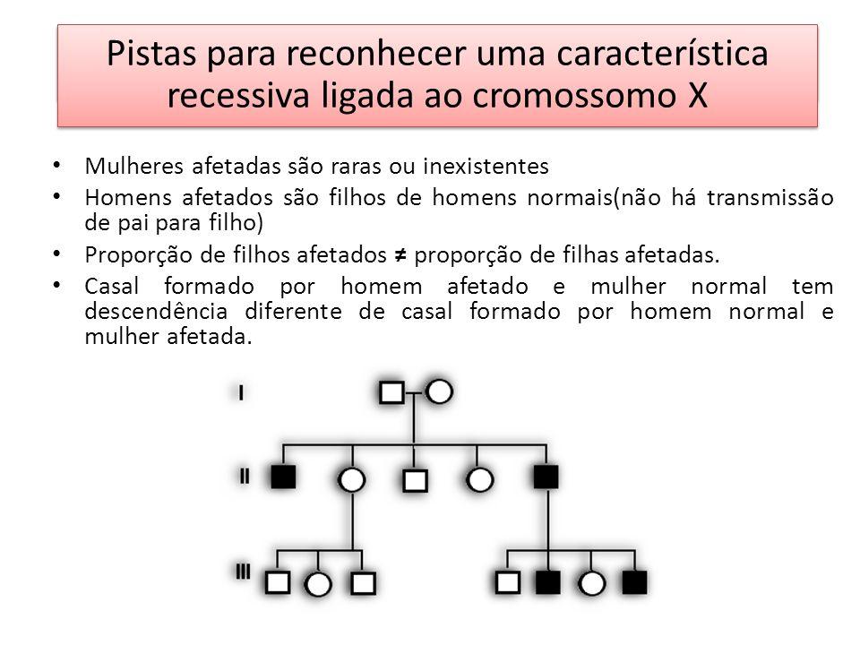EXERCÍCIOS Pistas para reconhecer uma característica recessiva ligada ao cromossomo X. Mulheres afetadas são raras ou inexistentes.