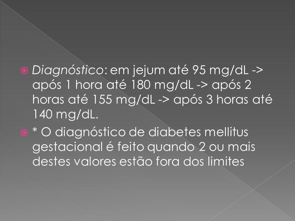 Diagnóstico: em jejum até 95 mg/dL -> após 1 hora até 180 mg/dL -> após 2 horas até 155 mg/dL -> após 3 horas até 140 mg/dL.
