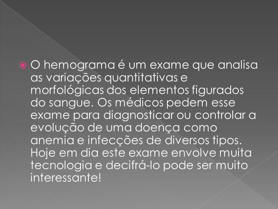 O hemograma é um exame que analisa as variações quantitativas e morfológicas dos elementos figurados do sangue.