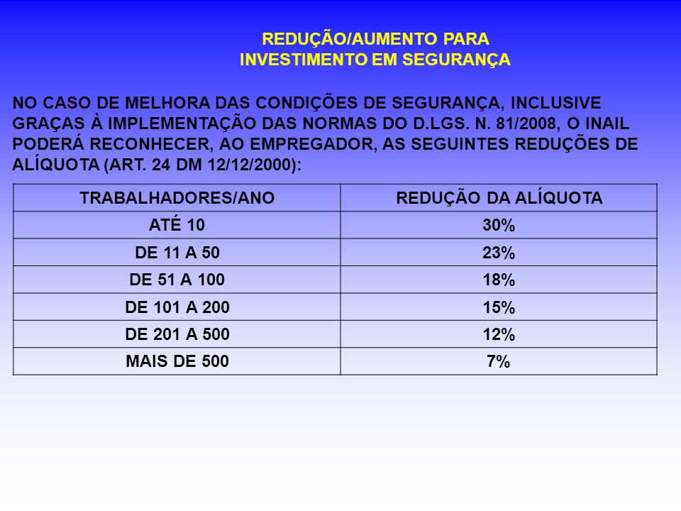 REDUÇÃO/AUMENTO PARA INVESTIMENTO EM SEGURANÇA