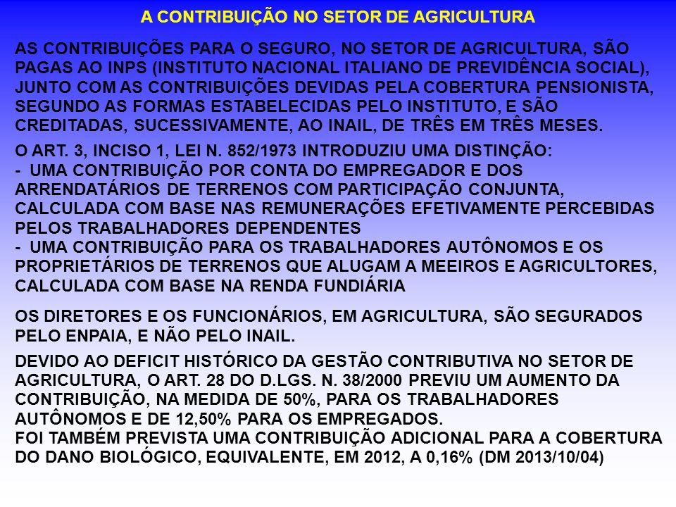 A CONTRIBUIÇÃO NO SETOR DE AGRICULTURA