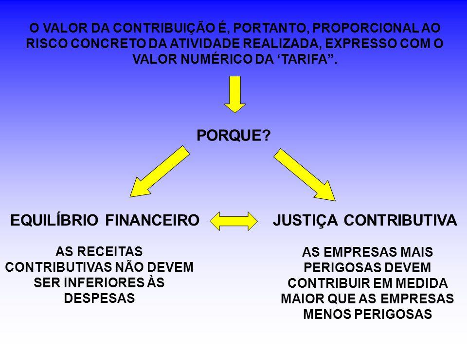 PORQUE EQUILÍBRIO FINANCEIRO JUSTIÇA CONTRIBUTIVA