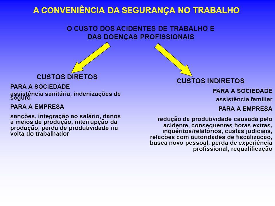 A CONVENIÊNCIA DA SEGURANÇA NO TRABALHO