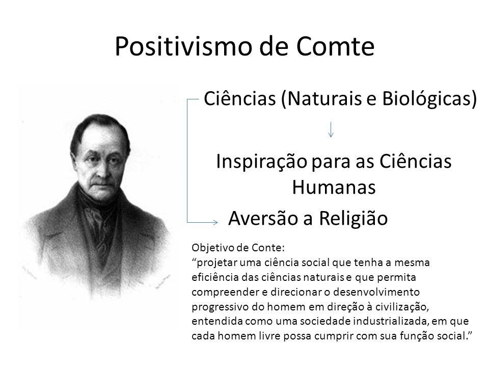 Positivismo de Comte Ciências (Naturais e Biológicas) Inspiração para as Ciências Humanas Aversão a Religião
