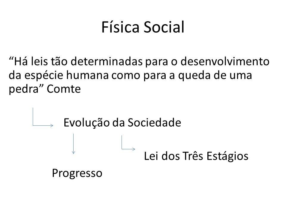 Física Social