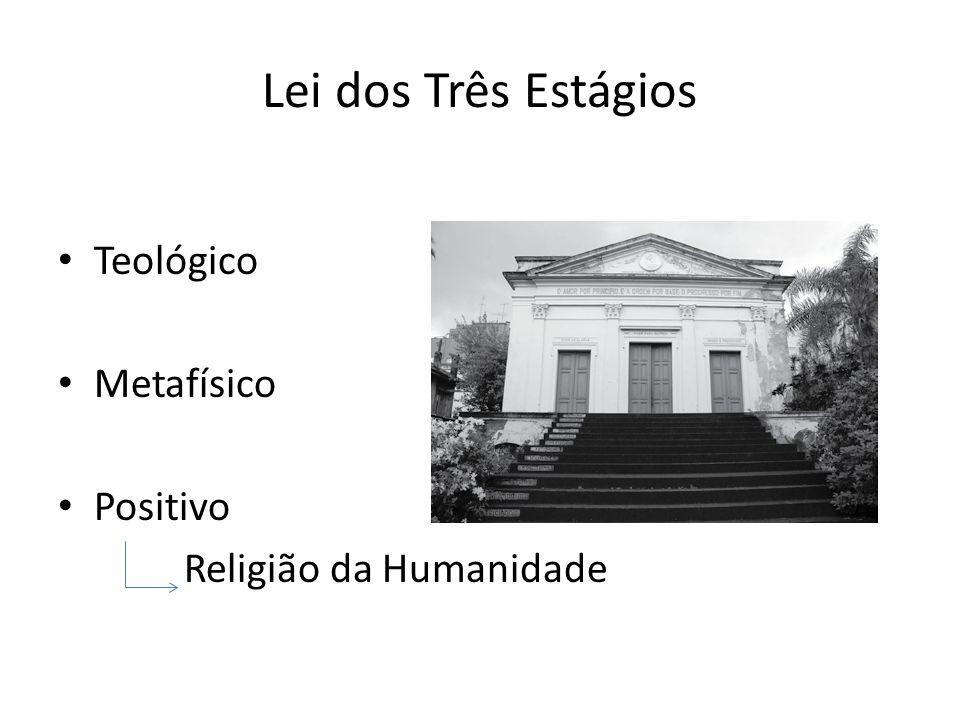 Lei dos Três Estágios Teológico Metafísico Positivo