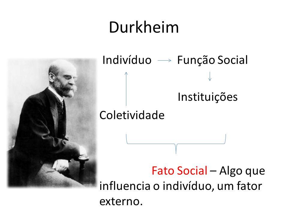 Durkheim Indivíduo Função Social Instituições Coletividade Fato Social – Algo que influencia o indivíduo, um fator externo.