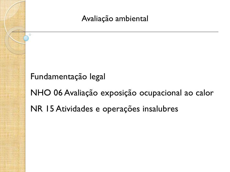 NHO 06 Avaliação exposição ocupacional ao calor