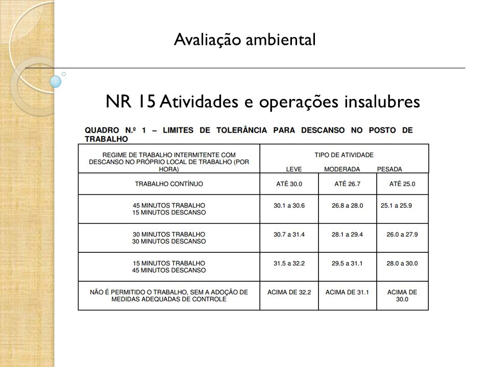 NR 15 Atividades e operações insalubres