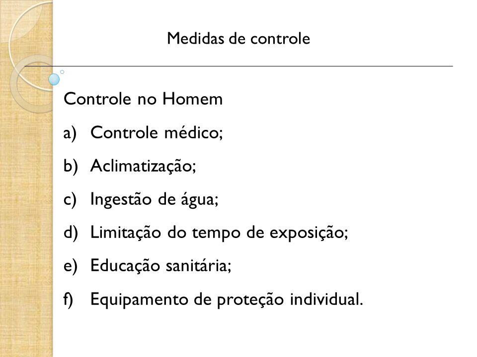 Limitação do tempo de exposição; Educação sanitária;