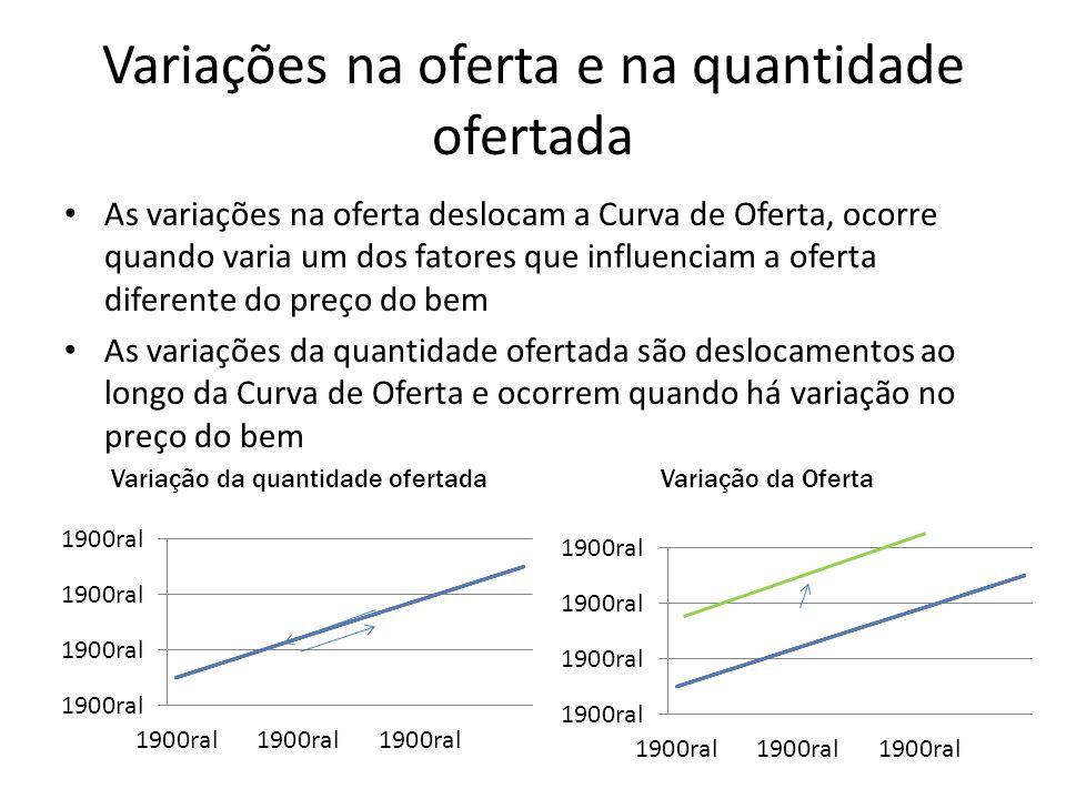 Variações na oferta e na quantidade ofertada