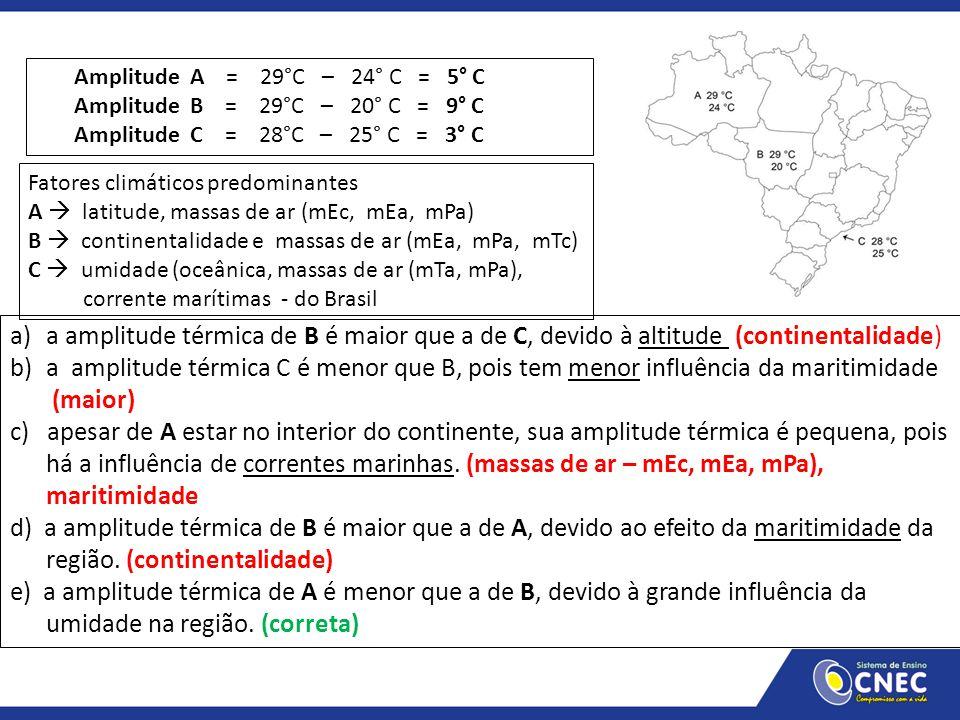 Amplitude A = 29°C – 24° C = 5° C Amplitude B = 29°C – 20° C = 9° C. Amplitude C = 28°C – 25° C = 3° C.