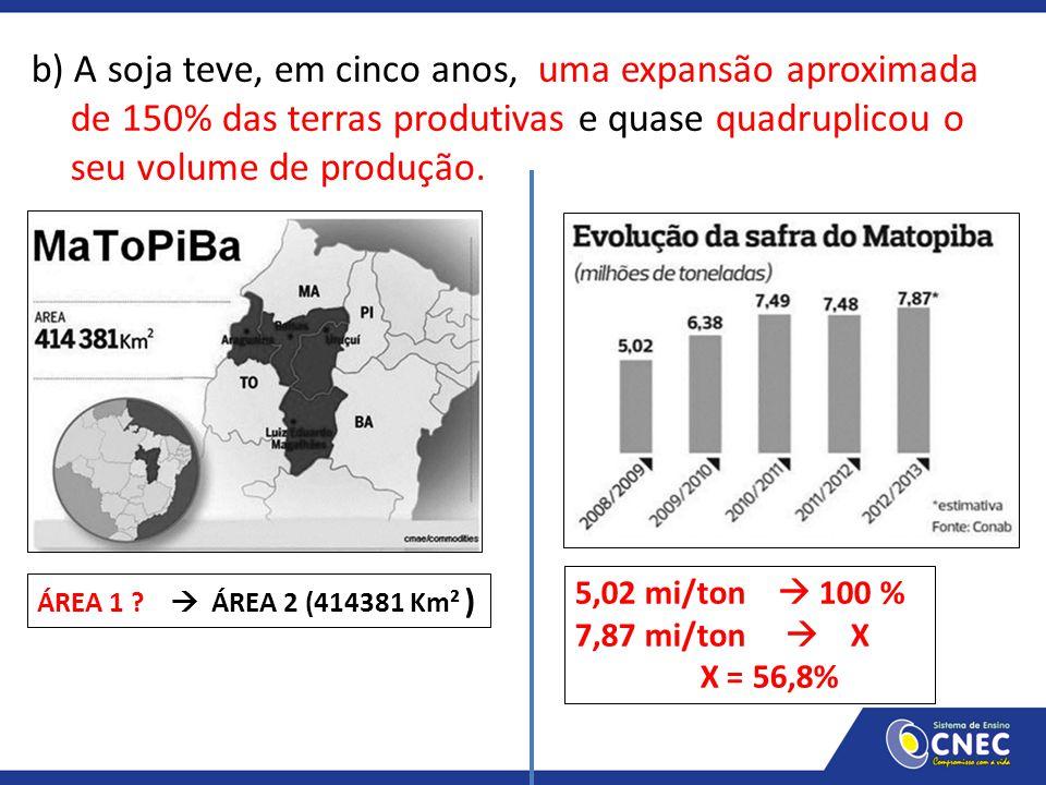 b) A soja teve, em cinco anos, uma expansão aproximada de 150% das terras produtivas e quase quadruplicou o seu volume de produção.