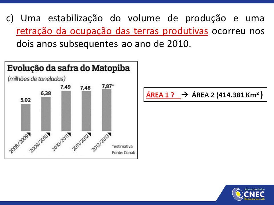c) Uma estabilização do volume de produção e uma retração da ocupação das terras produtivas ocorreu nos dois anos subsequentes ao ano de 2010.
