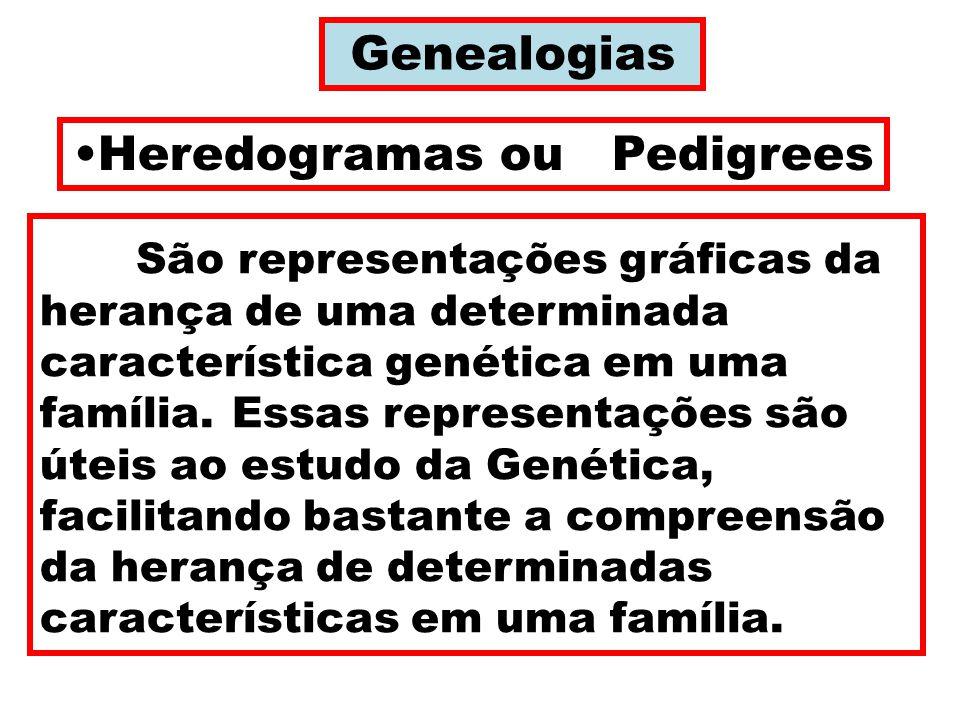 Heredogramas ou Pedigrees