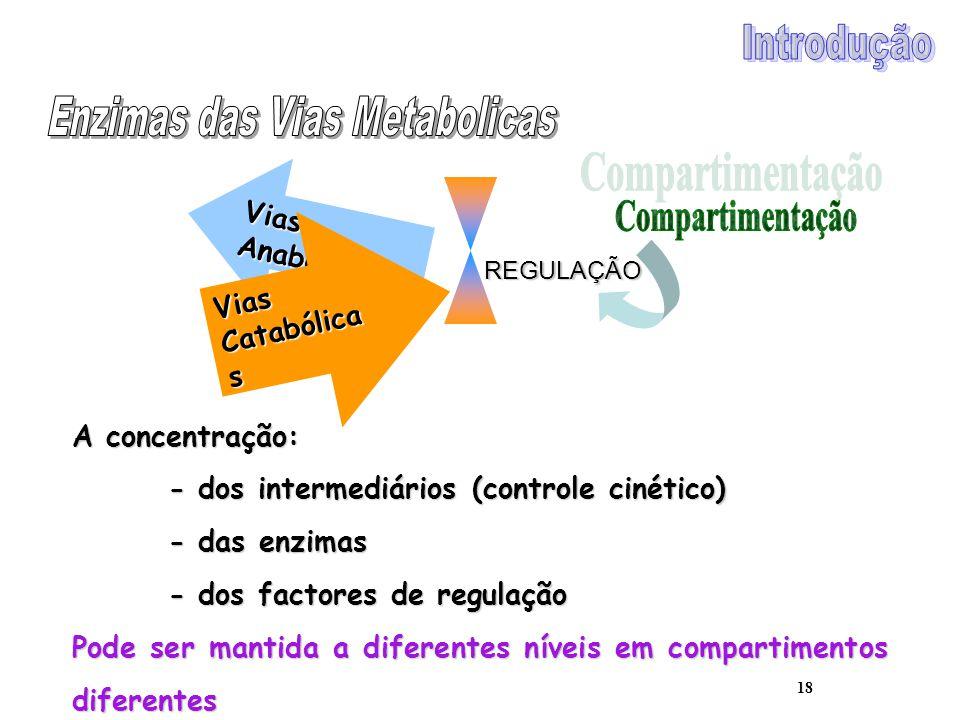 Enzimas das Vias Metabolicas