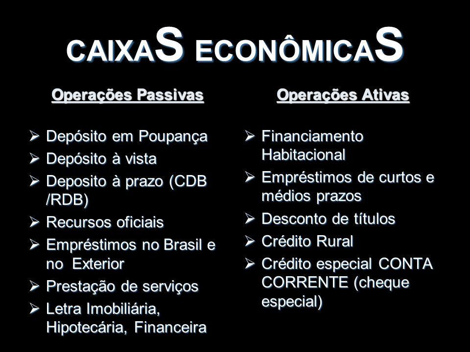 CAIXAS ECONÔMICAS Operações Passivas Depósito em Poupança