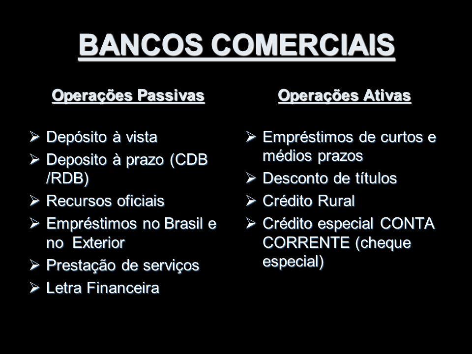 BANCOS COMERCIAIS Operações Passivas Depósito à vista