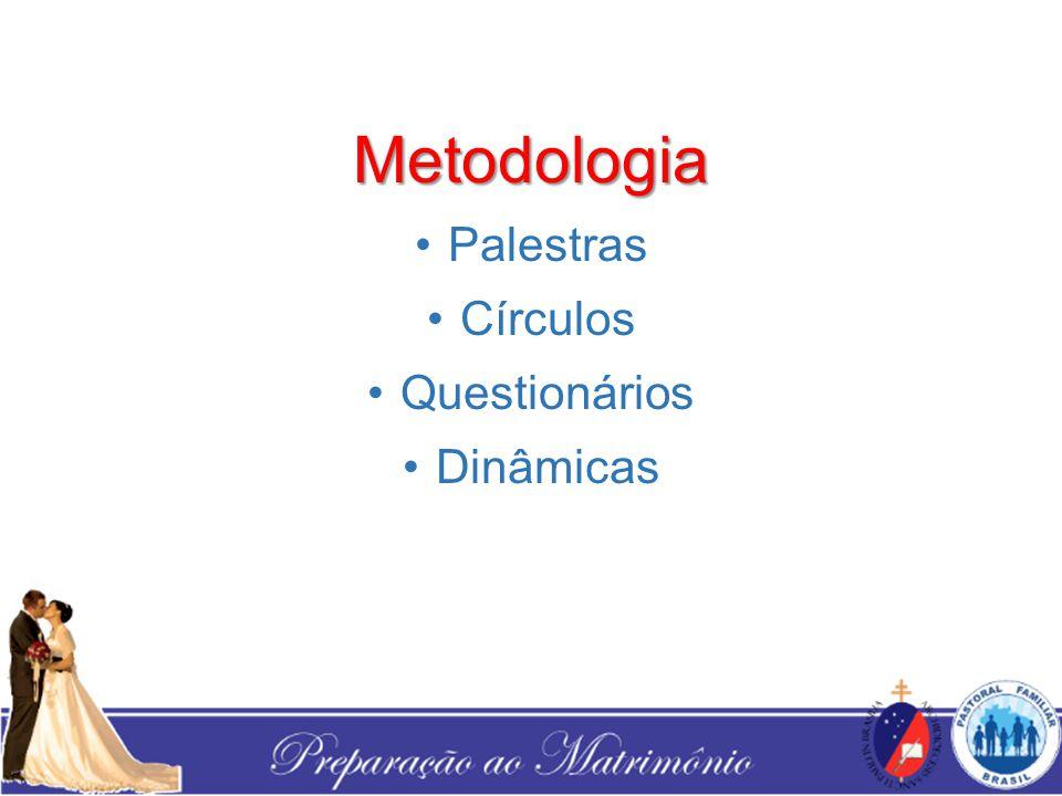 Metodologia Palestras Círculos Questionários Dinâmicas
