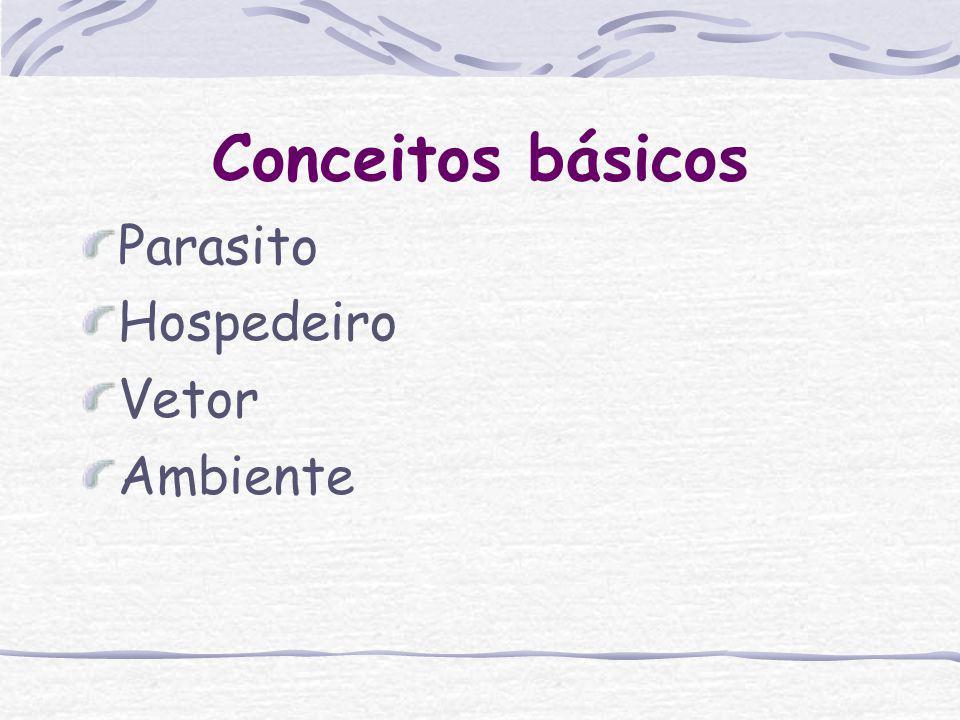 Conceitos básicos Parasito Hospedeiro Vetor Ambiente