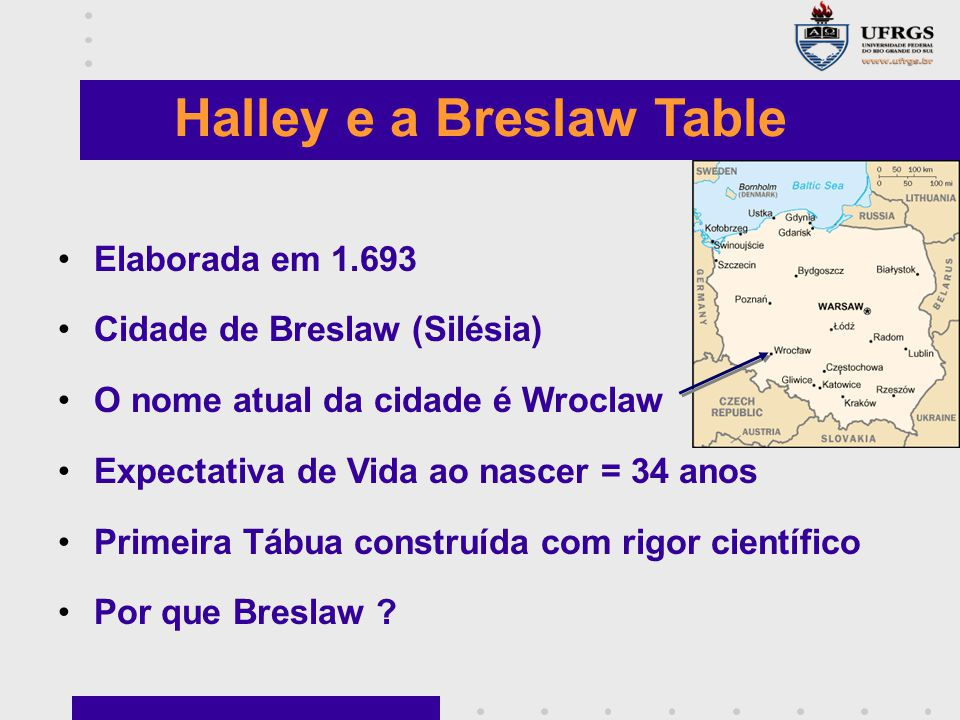 Halley e a Breslaw Table