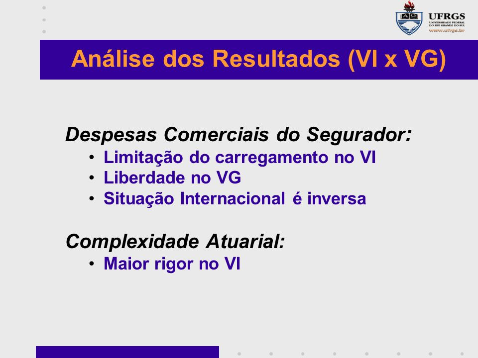 Análise dos Resultados (VI x VG)