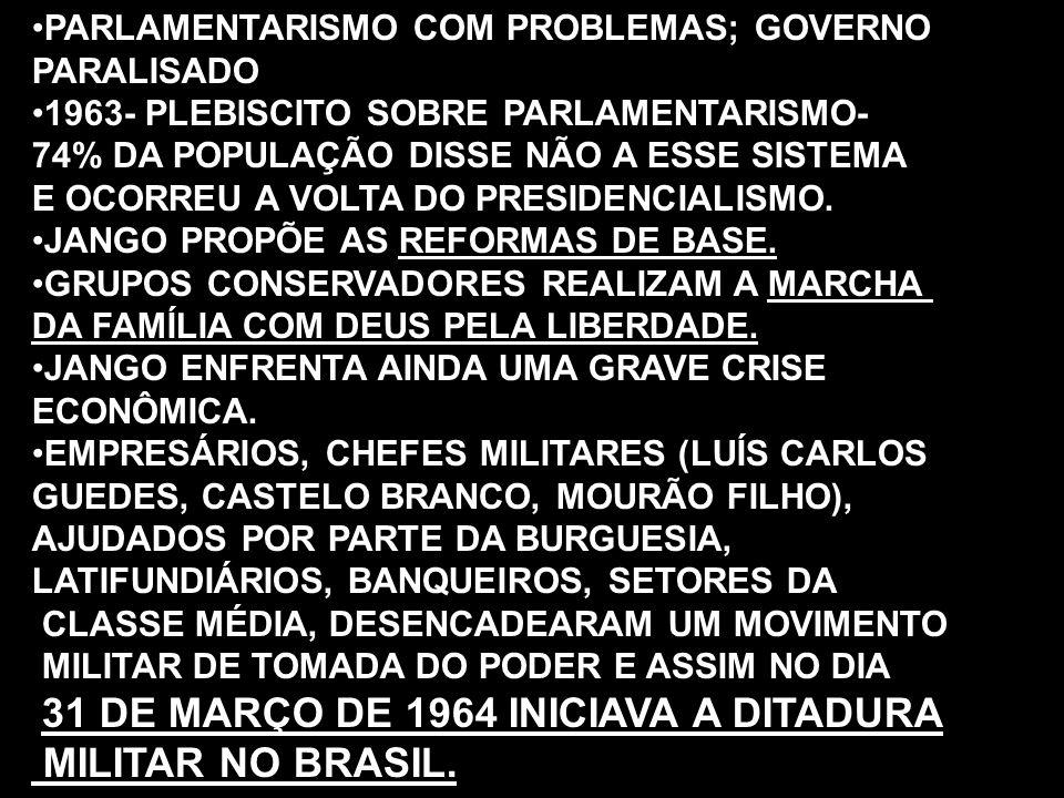 MILITAR NO BRASIL. PARLAMENTARISMO COM PROBLEMAS; GOVERNO PARALISADO