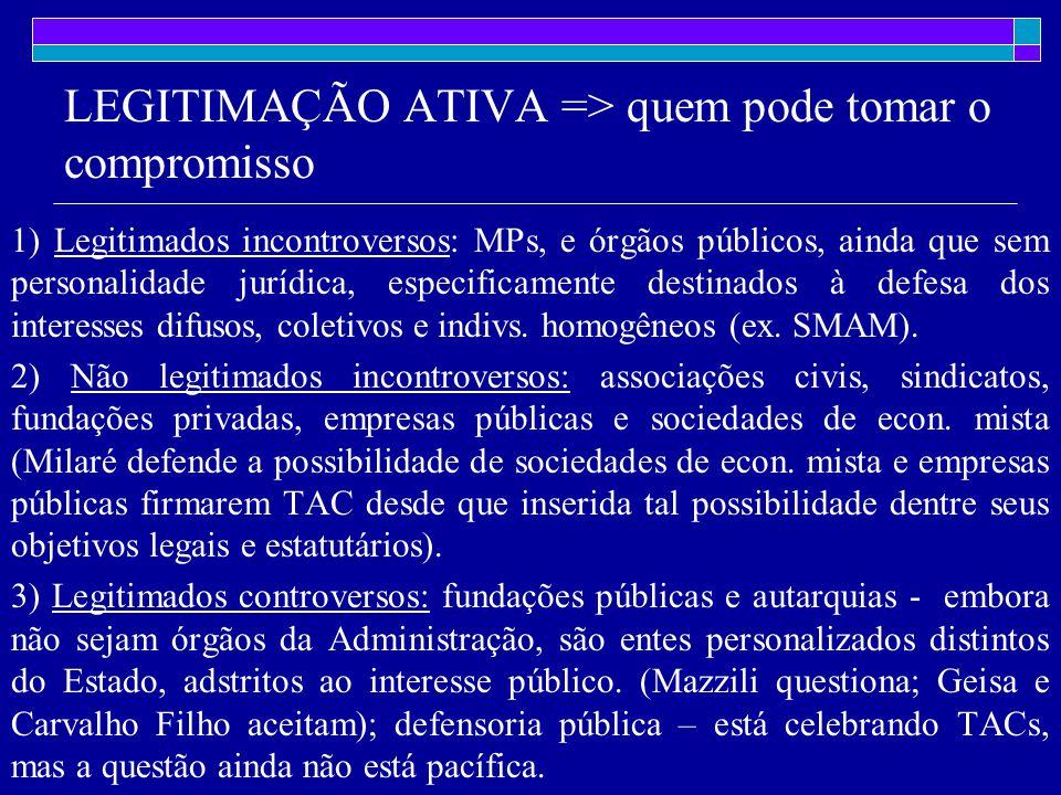LEGITIMAÇÃO ATIVA => quem pode tomar o compromisso