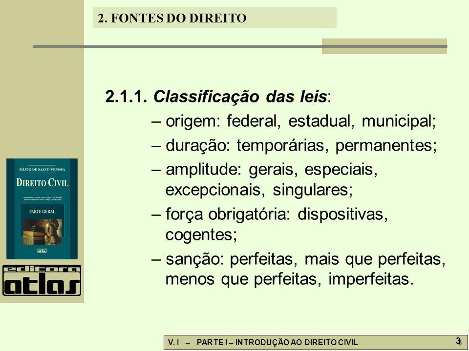 2.1.1. Classificação das leis: