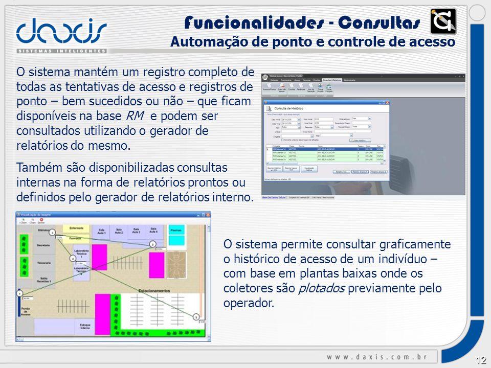 Funcionalidades - Consultas xx