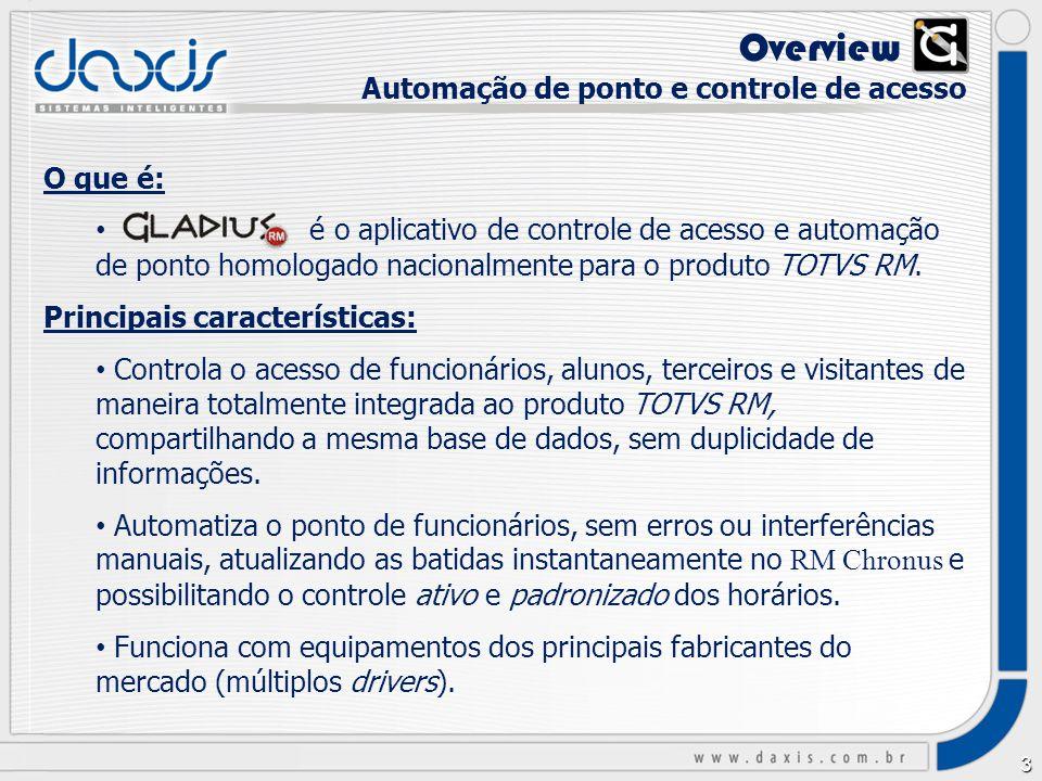 Overview X Automação de ponto e controle de acesso O que é: